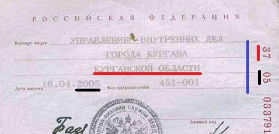 Как узнать свой номер паспорта