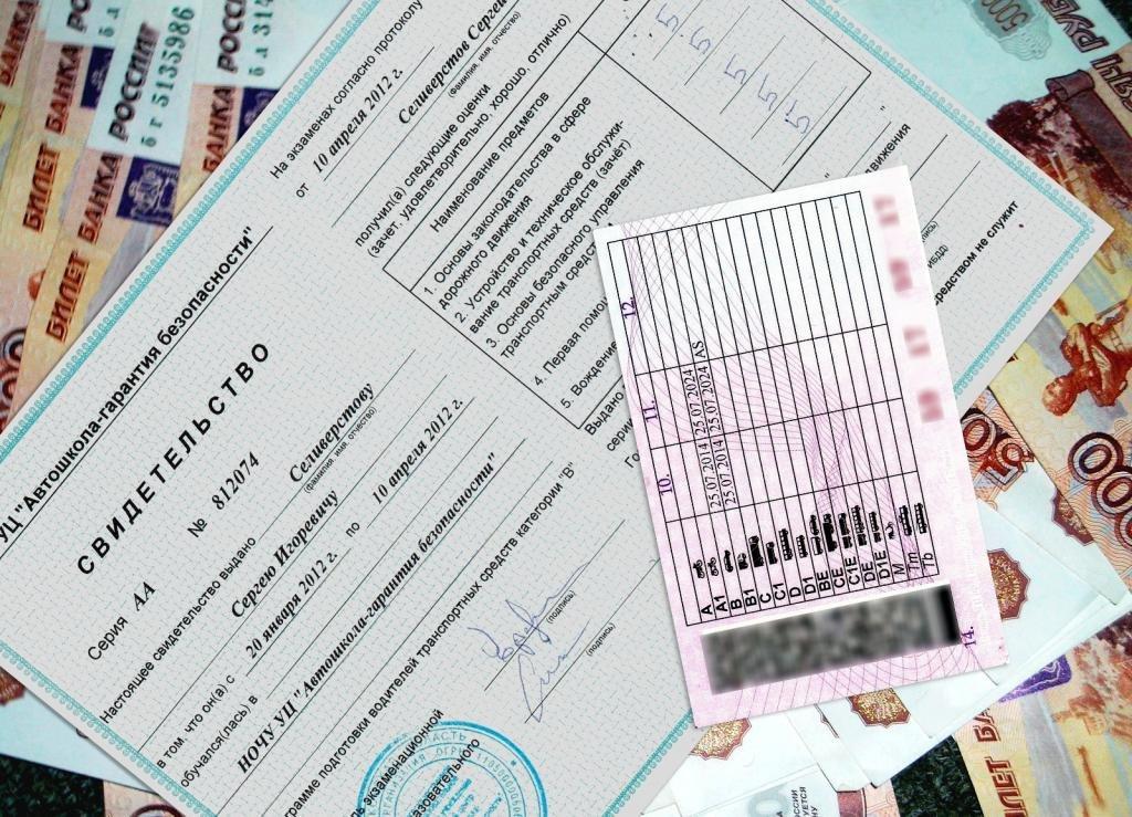 Что нужно для водительских прав