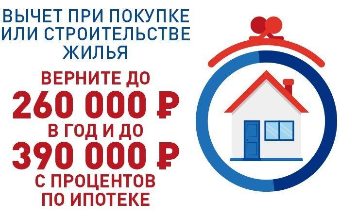 Сколько НДФЛ вернут при покупке квартиры