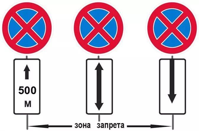 Поясняющие таблички