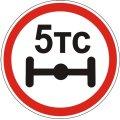 Разрешенная масса грузового автомобиля по дорогам России: допустимая масса авто, законодательное ограничение и ответственность за перегруз