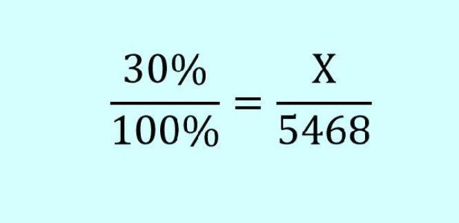 Формула вычисления процента от суммы