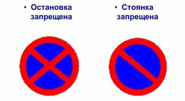 знак остановка запрещена, стоянка запрещена